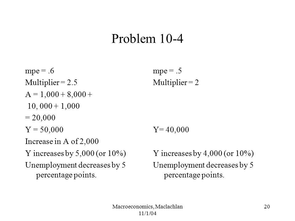 Macroeconomics, Maclachlan 11/1/04