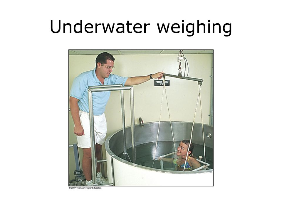 Underwater weighing