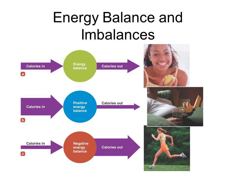 Energy Balance and Imbalances