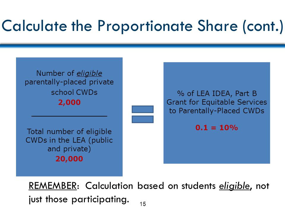 Calculate the Proportionate Share (cont.)
