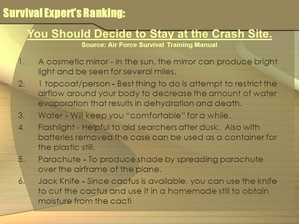 Survival Expert's Ranking: