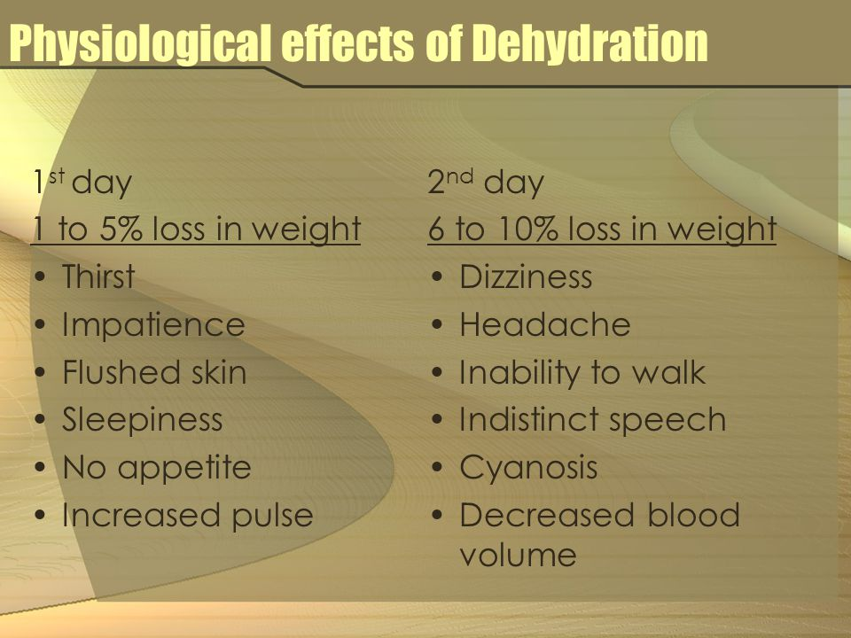 Physiological effects of Dehydration