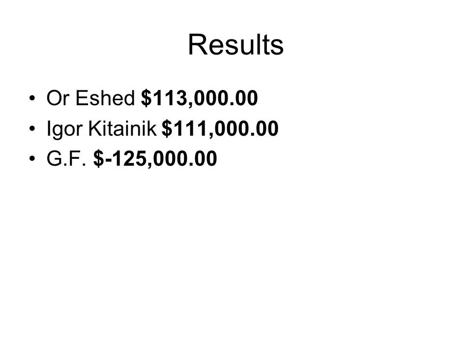 Results Or Eshed $113,000.00 Igor Kitainik $111,000.00