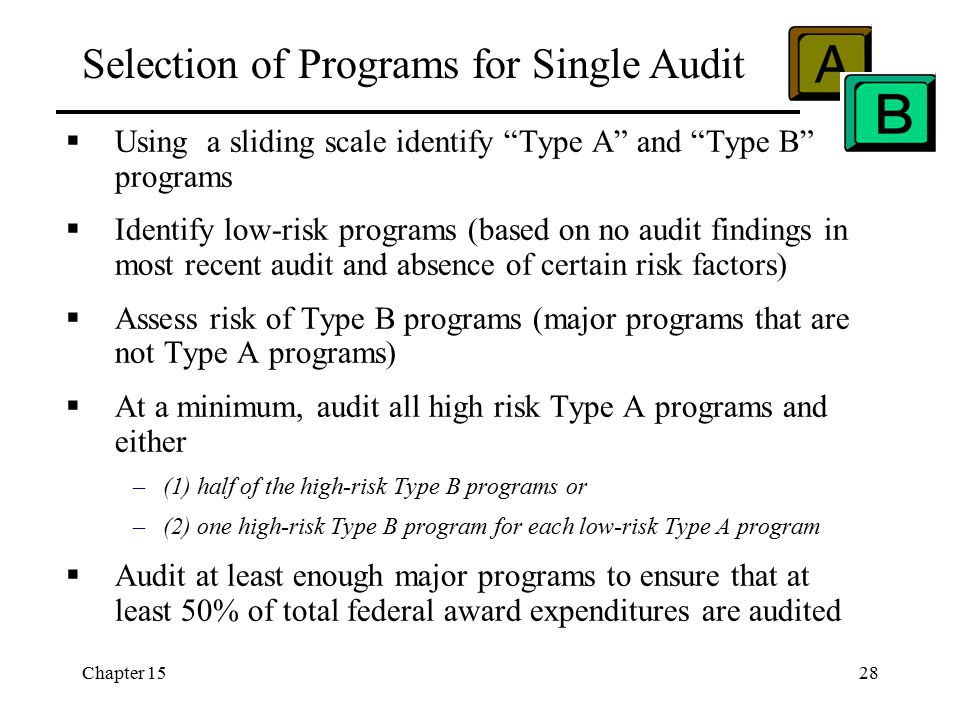 Selection of Programs for Single Audit