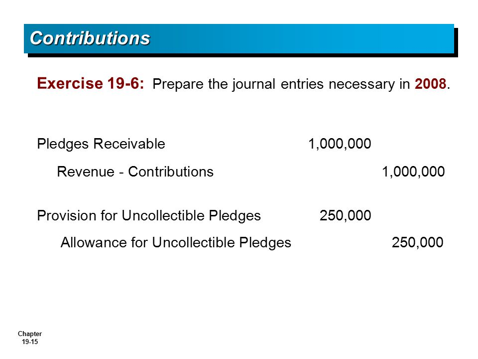 Contributions Exercise 19-6: Prepare the journal entries necessary in 2008. Pledges Receivable 1,000,000.