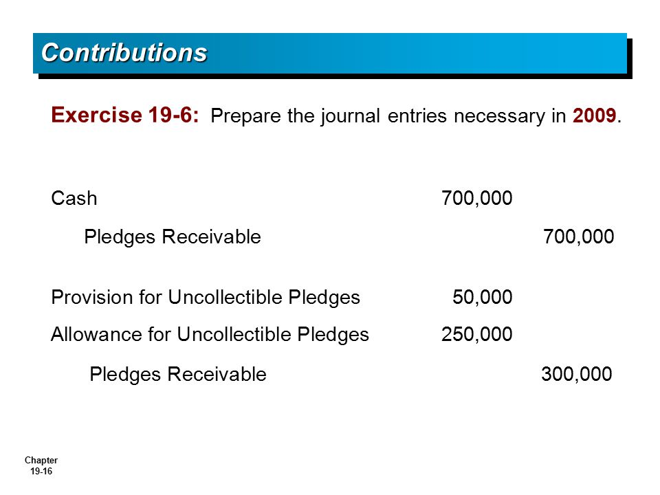 Contributions Exercise 19-6: Prepare the journal entries necessary in 2009. Cash 700,000. Pledges Receivable 700,000.