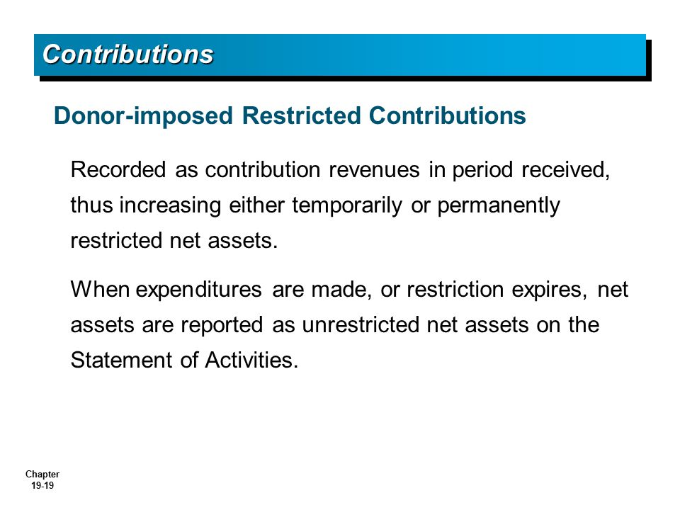 Contributions Donor-imposed Restricted Contributions