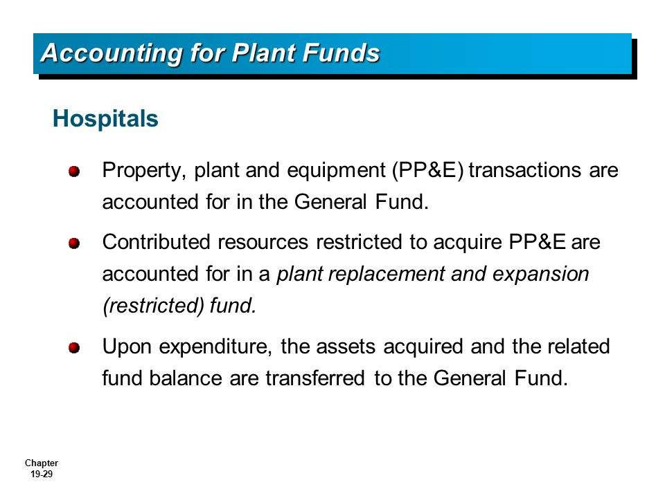 Accounting for Plant Funds