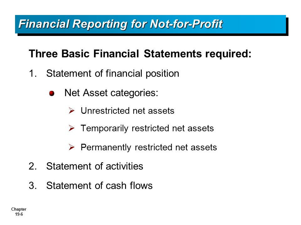 Financial Reporting for Not-for-Profit