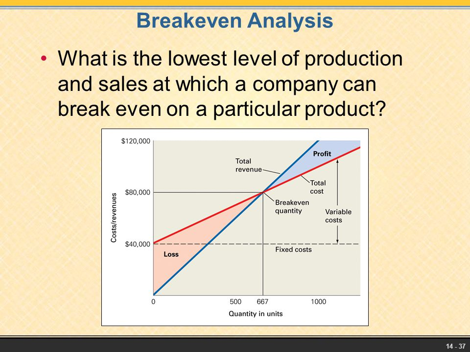 Breakeven Analysis What is the lowest level of production and sales at which a company can break even on a particular product