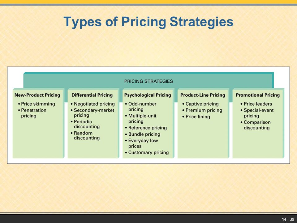 creating and pricing products that satisfy customers ppt