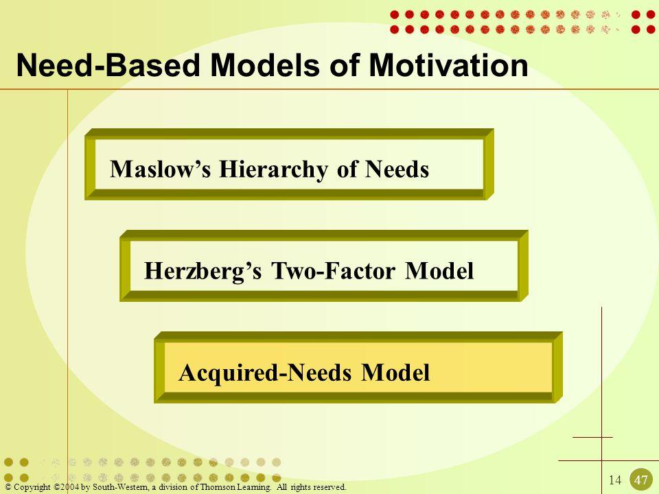 Need-Based Models of Motivation