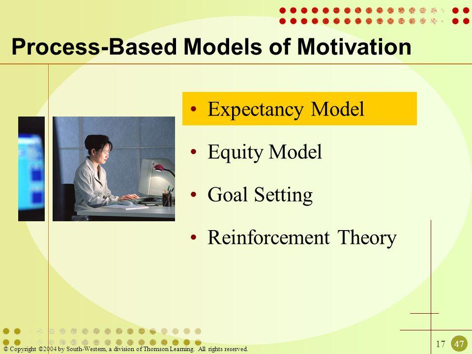 Process-Based Models of Motivation