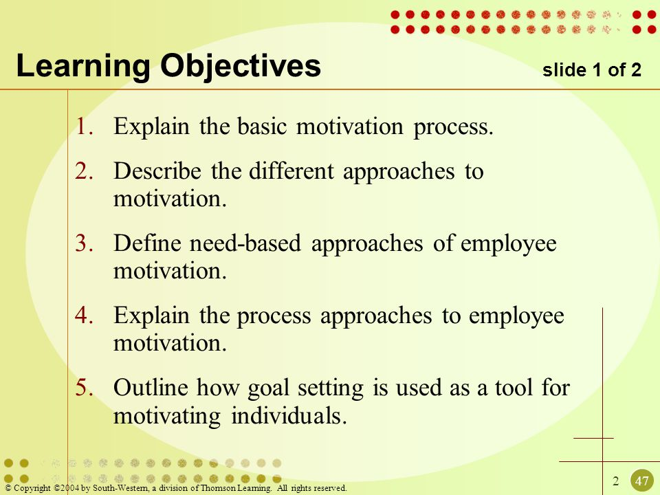 Learning Objectives slide 1 of 2