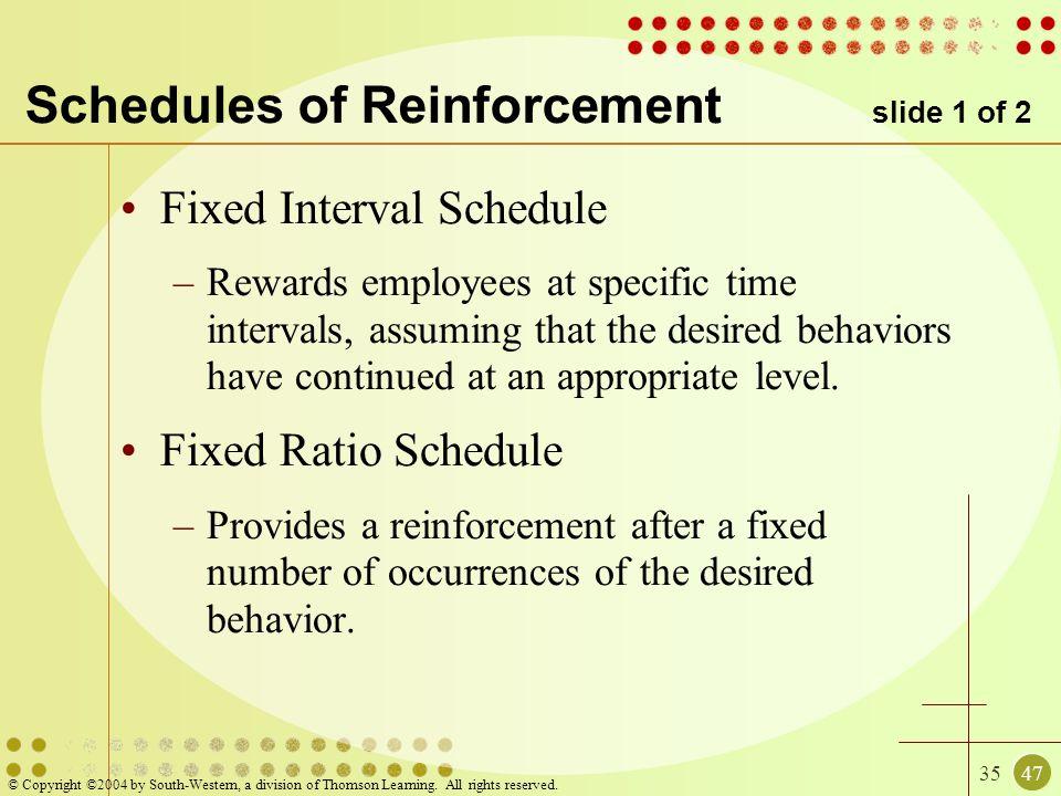 Schedules of Reinforcement slide 1 of 2