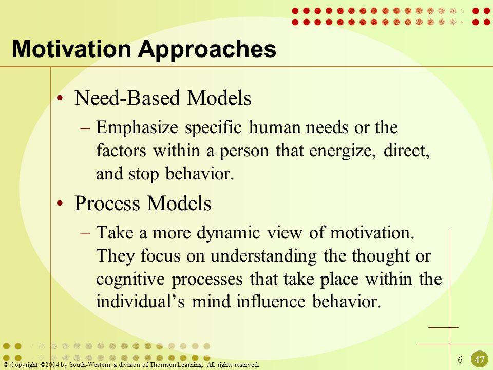 Motivation Approaches