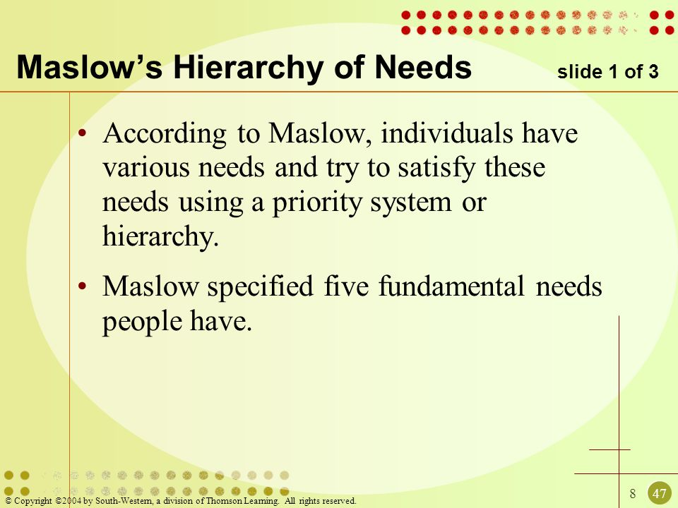 Maslow's Hierarchy of Needs slide 1 of 3