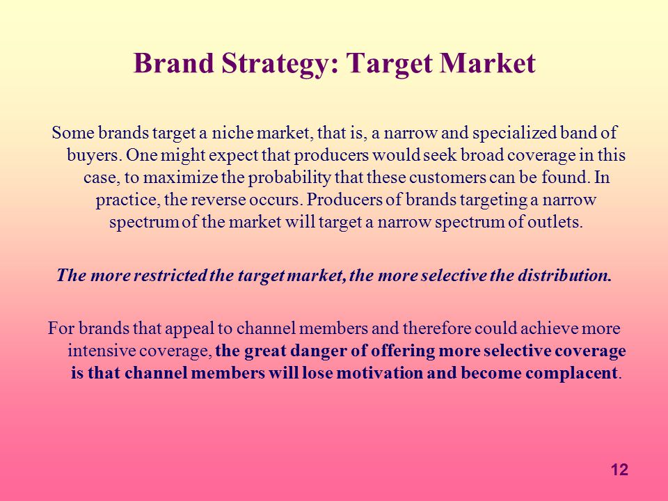 Brand Strategy: Target Market