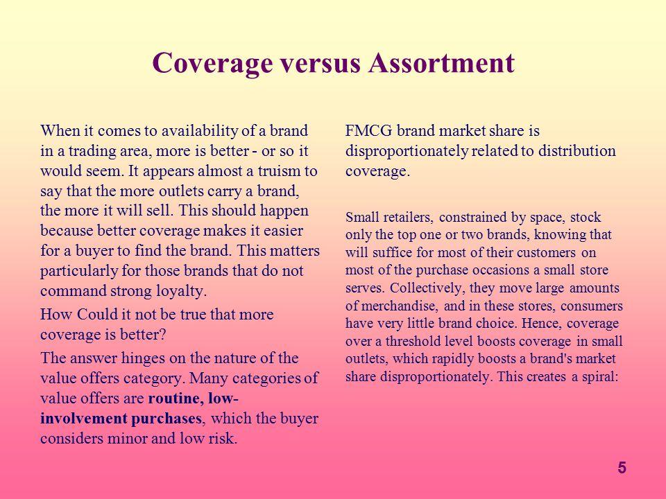 Coverage versus Assortment