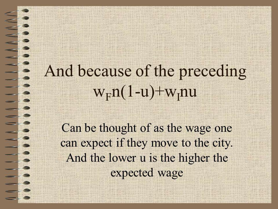 And because of the preceding wFn(1-u)+wInu