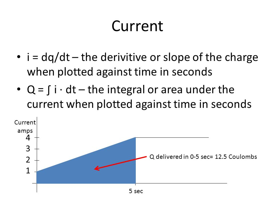 Current i = dq/dt – the derivitive or slope of the charge when plotted against time in seconds.