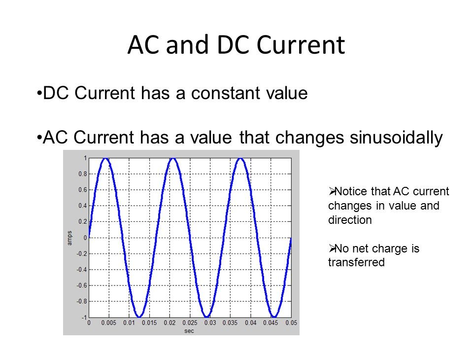 AC and DC Current DC Current has a constant value