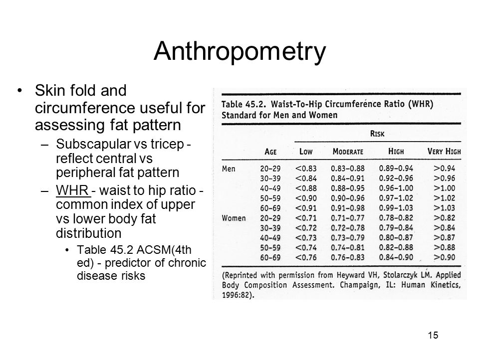 Anthropometry Skin fold and circumference useful for assessing fat pattern. Subscapular vs tricep - reflect central vs peripheral fat pattern.