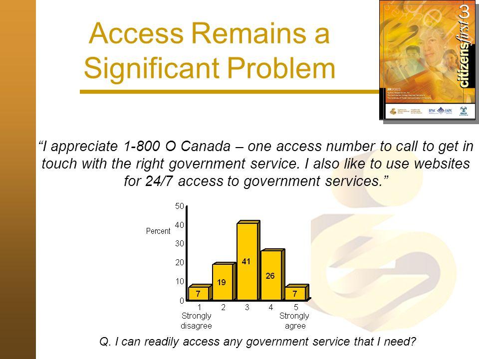 Access Remains a Significant Problem