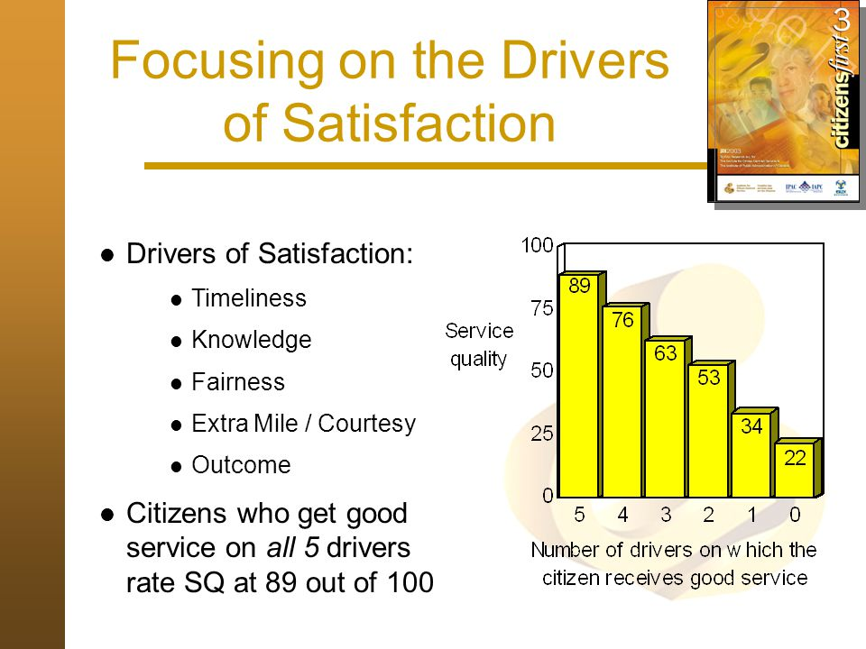 Focusing on the Drivers of Satisfaction