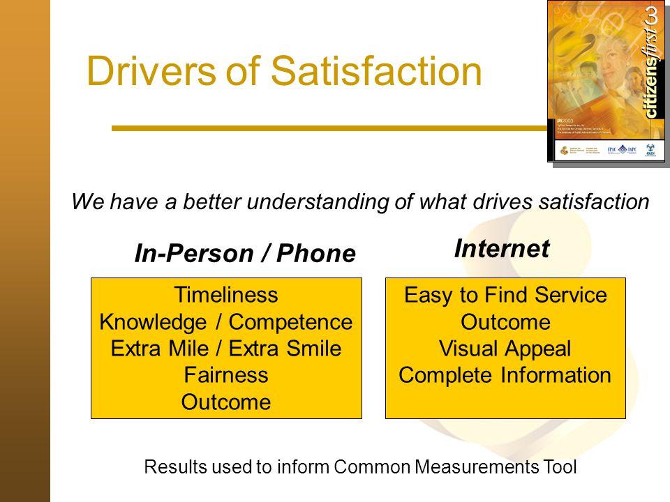 Drivers of Satisfaction