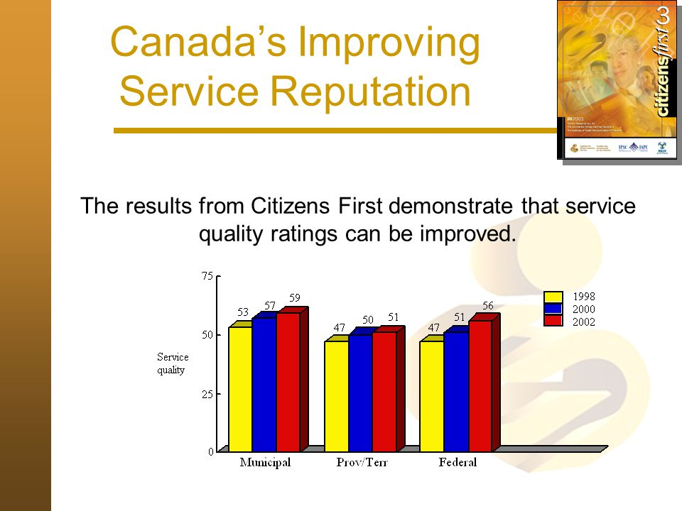Canada's Improving Service Reputation