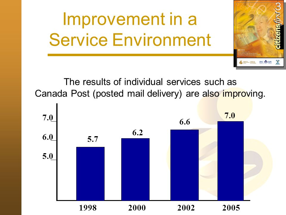 Improvement in a Service Environment