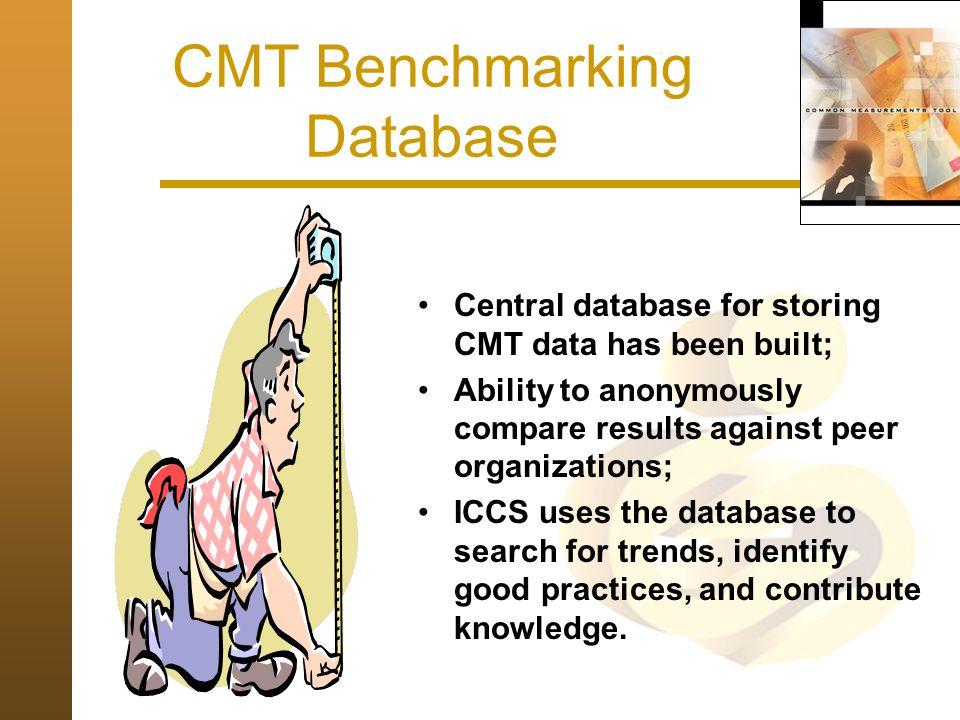 CMT Benchmarking Database