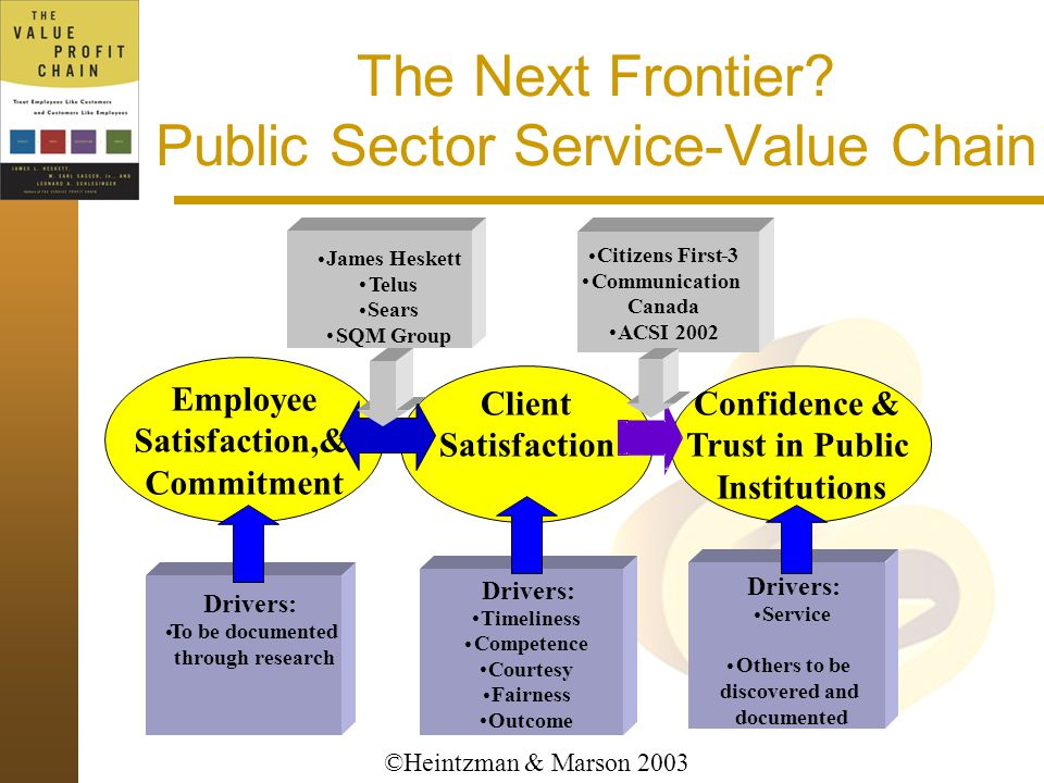 The Next Frontier Public Sector Service-Value Chain