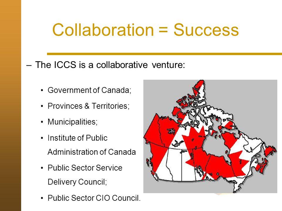 Collaboration = Success