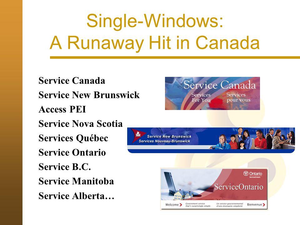Single-Windows: A Runaway Hit in Canada