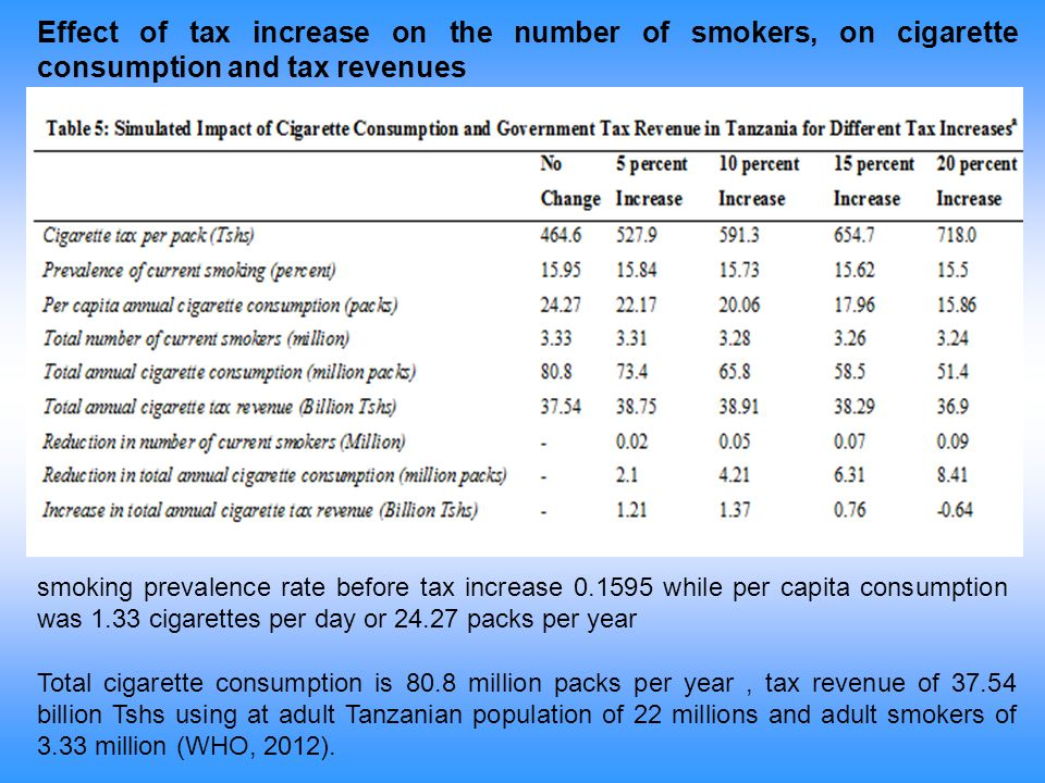 Effect of tax increase on the number of smokers, on cigarette consumption and tax revenues