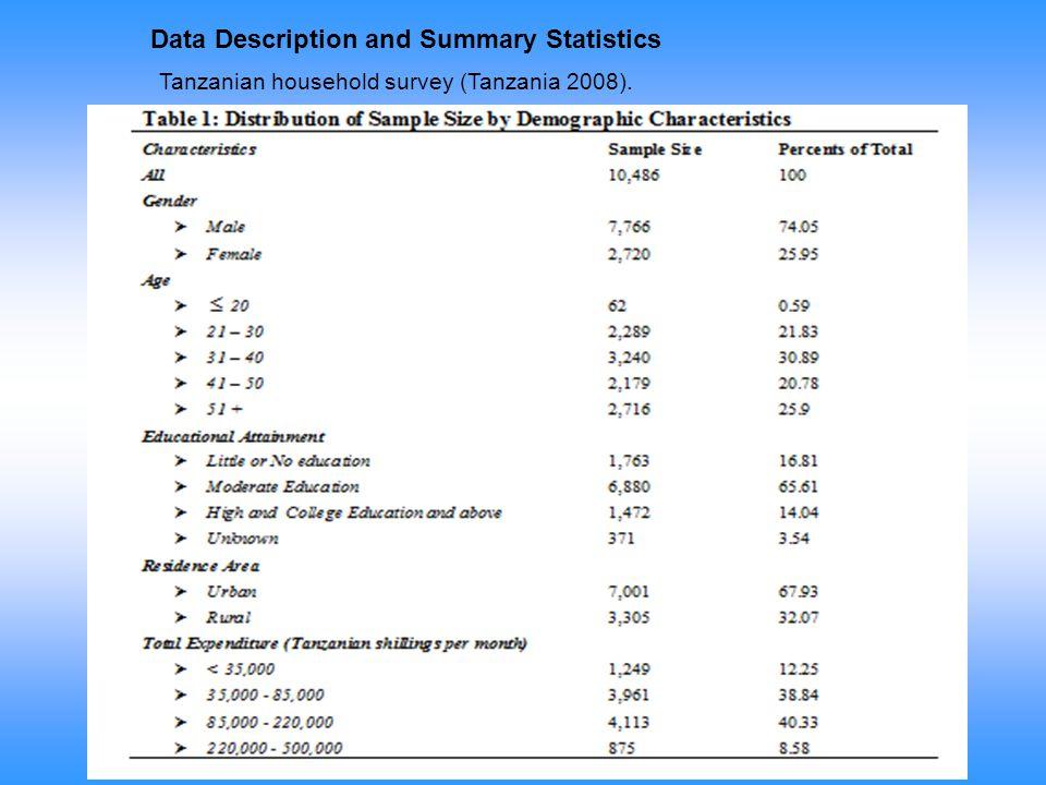 Data Description and Summary Statistics