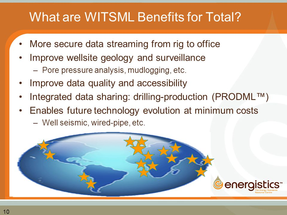 What are WITSML Benefits for Total