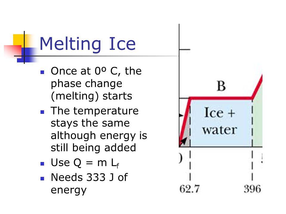 Melting Ice Once at 0º C, the phase change (melting) starts