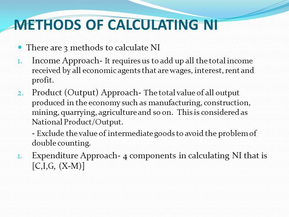 METHODS OF CALCULATING NI