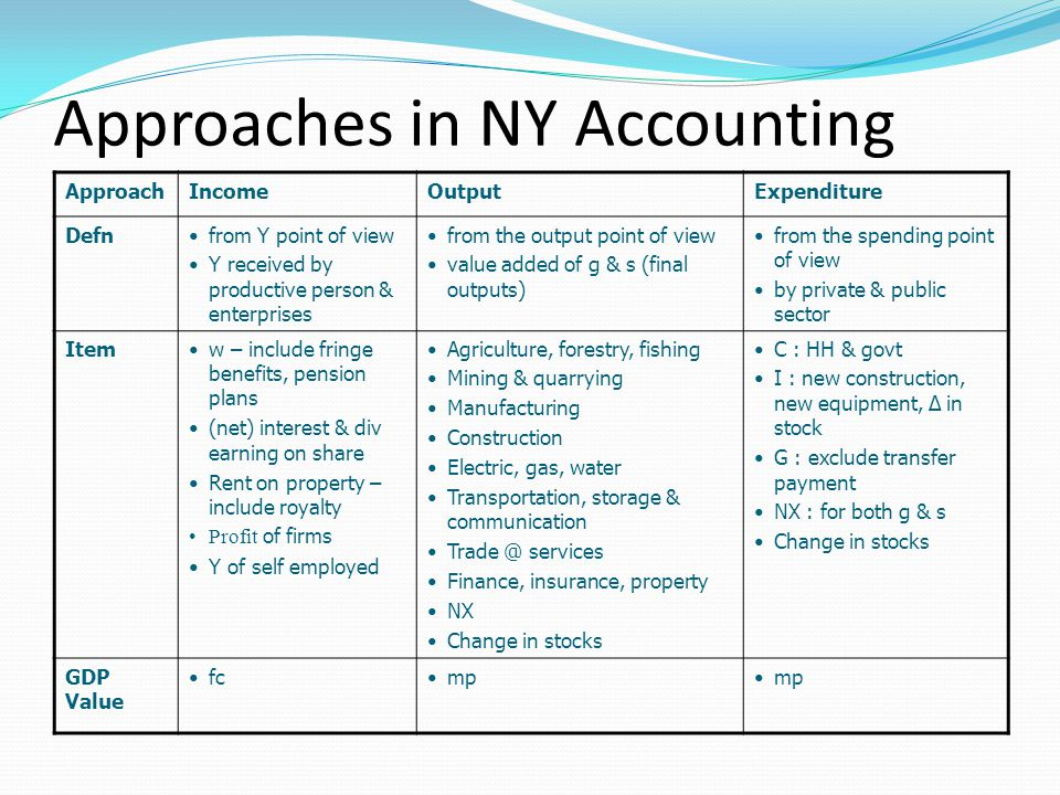 Approaches in NY Accounting