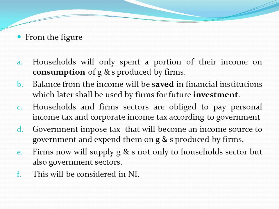 From the figure Households will only spent a portion of their income on consumption of g & s produced by firms.