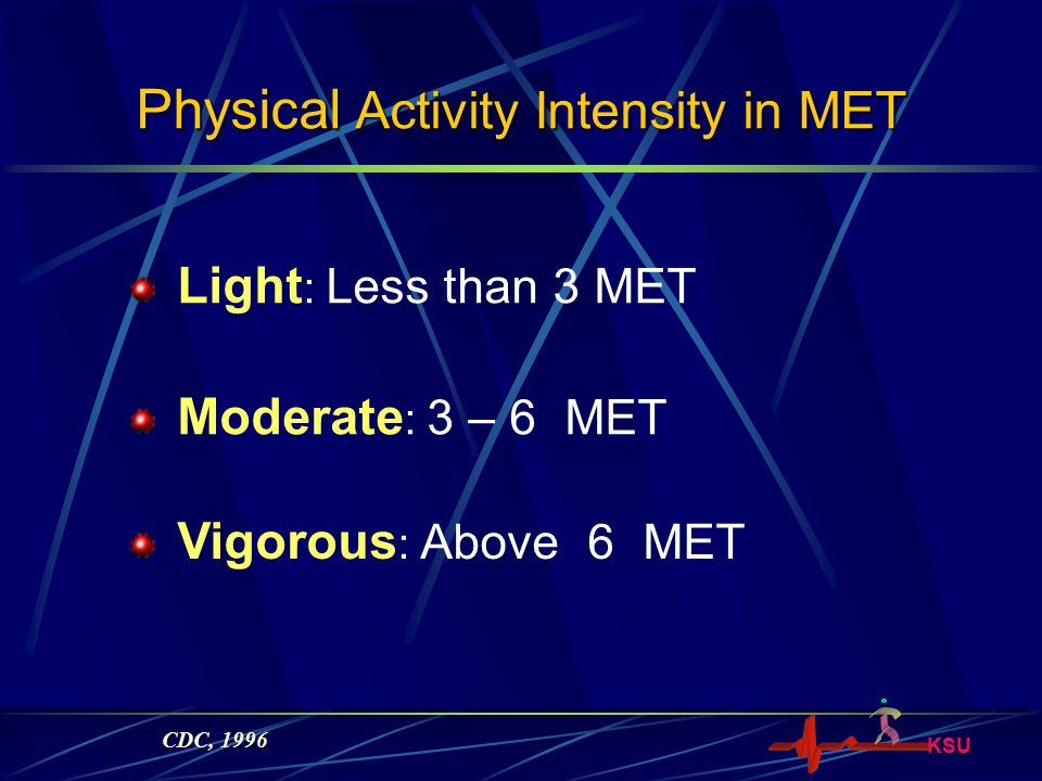 Physical Activity Intensity in MET