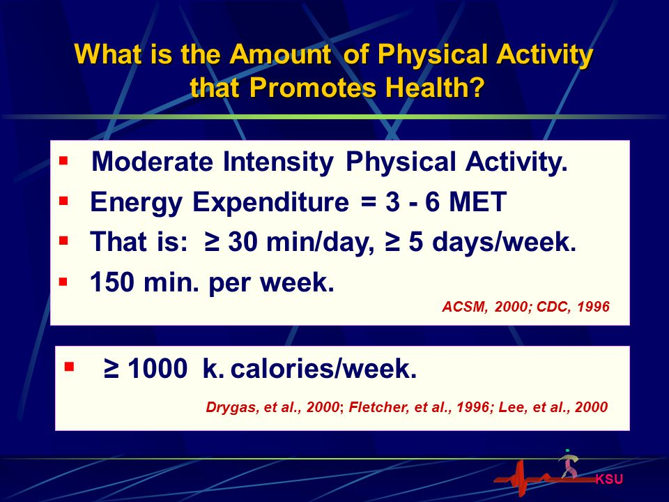 What is the Amount of Physical Activity