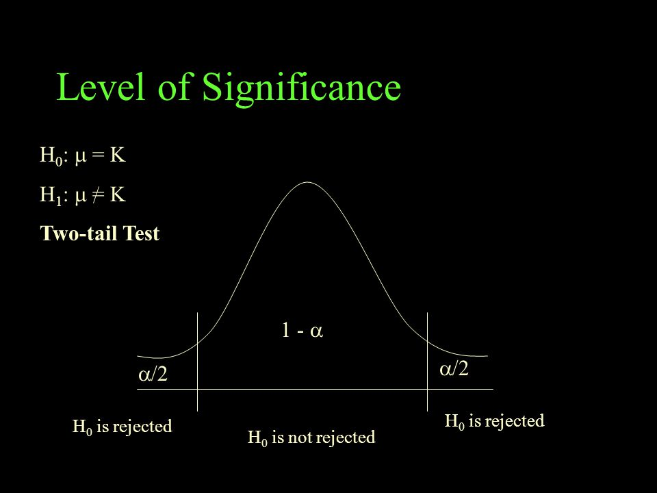 Level of Significance H0:  = K H1:  = K Two-tail Test 1 -  /2 /2