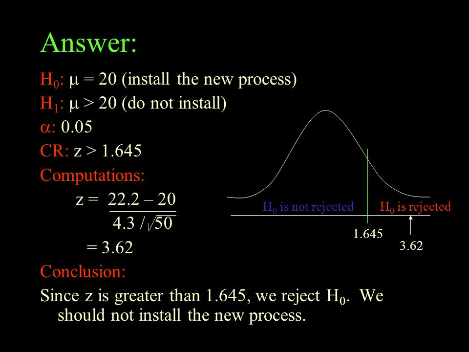 Answer: H0:  = 20 (install the new process)