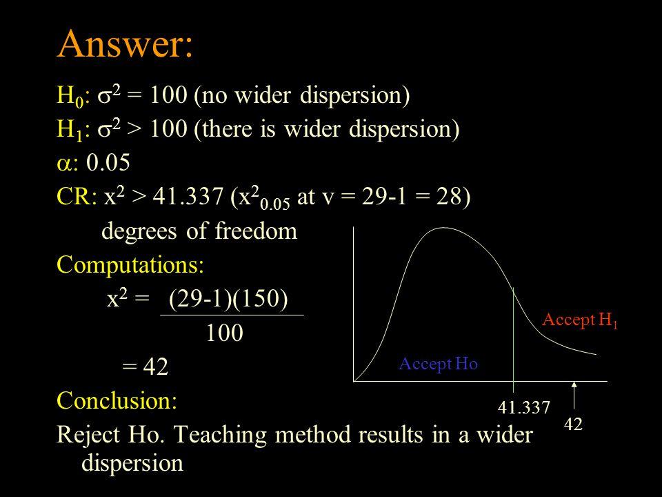 Answer: H0: 2 = 100 (no wider dispersion)