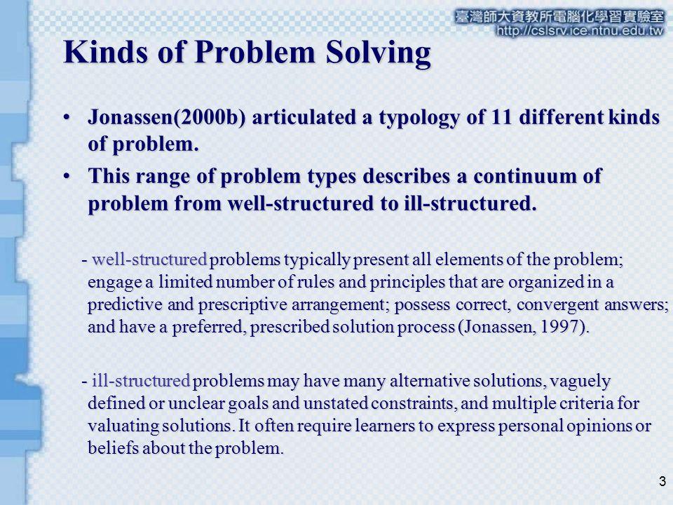 Kinds of Problem Solving