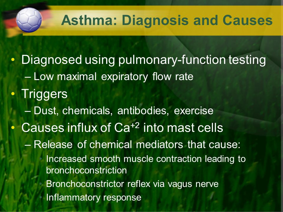Asthma: Diagnosis and Causes